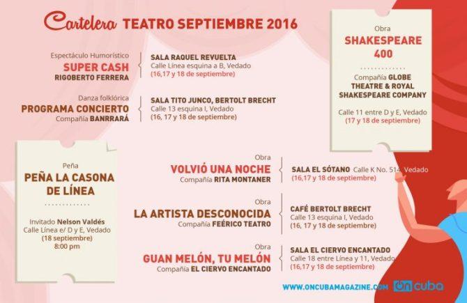 infografia-teatros-de-la-habana-755x490
