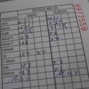 Gobierno cubano regula venta de alimentos y productos de higiene ante escasez