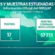 Los casos de Covid-19 en Cuba continúan disminuyendo