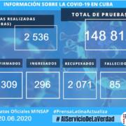 Cuba con cuatro nuevos casos de Covid-19, cifra más baja desde marzo