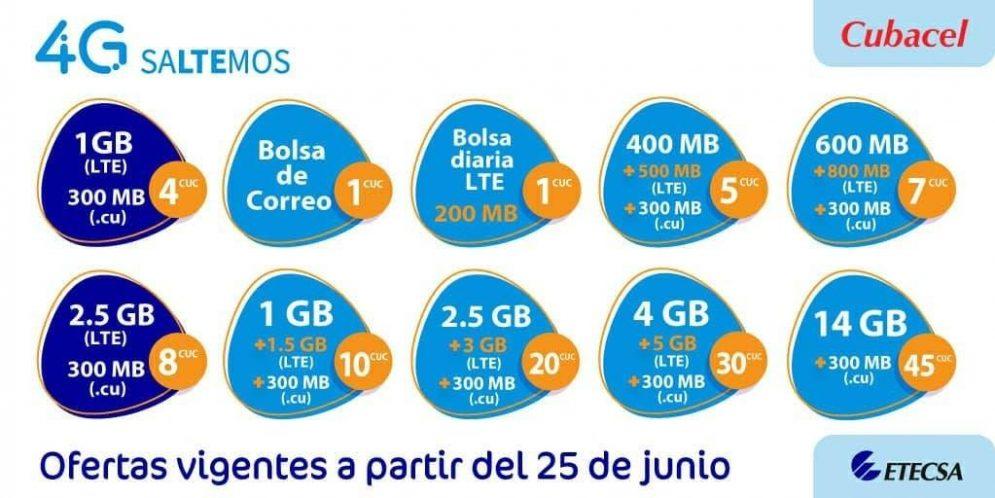 ETECSA ofertas para la 4G en Cuba con mejores precios