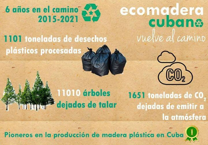"""Cuban private enterprise sells its """"wooden"""" products in international market"""